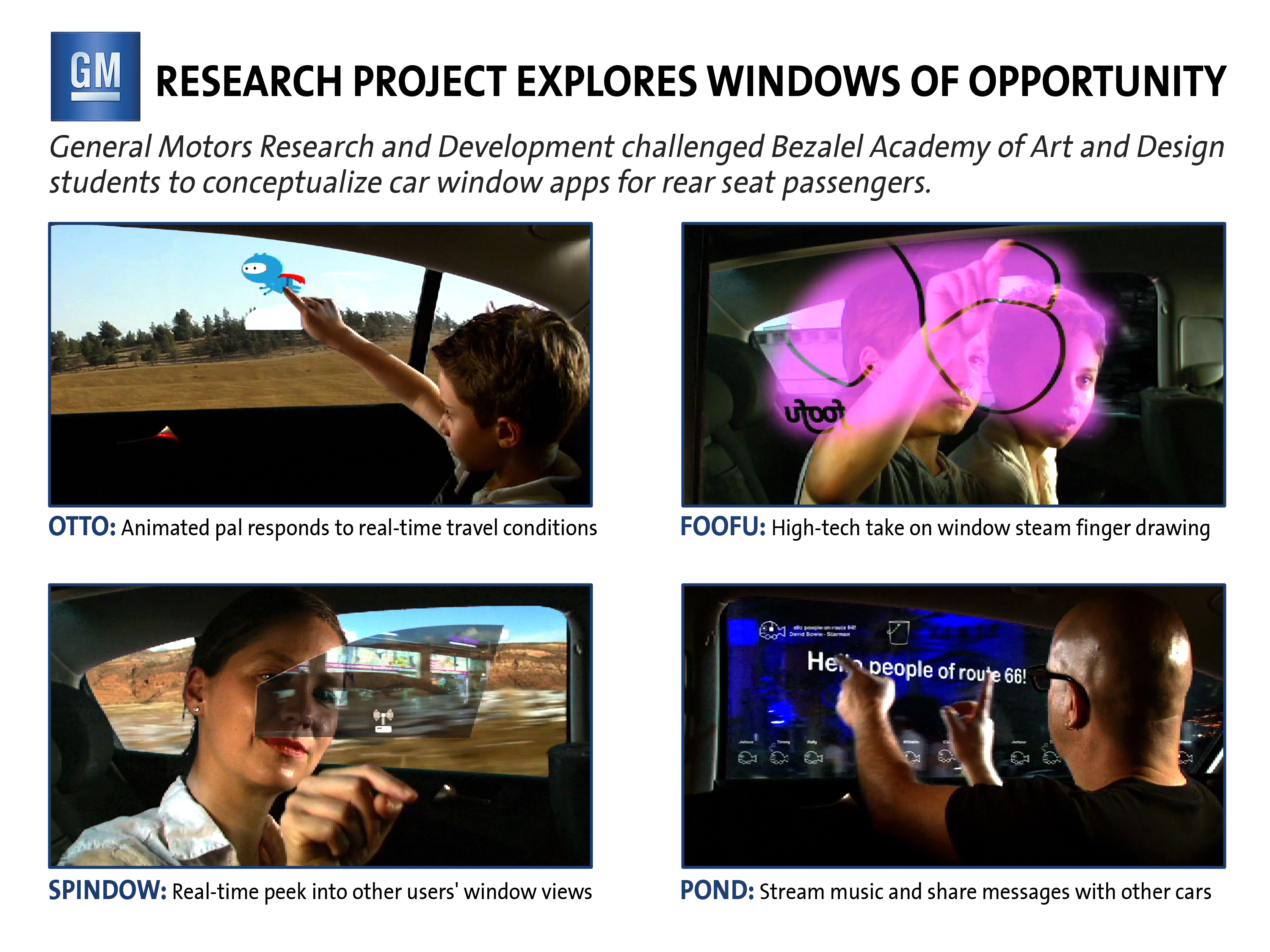 GM-Bezalel Windows of Opportunity Project