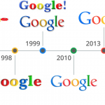 Google's Evolution